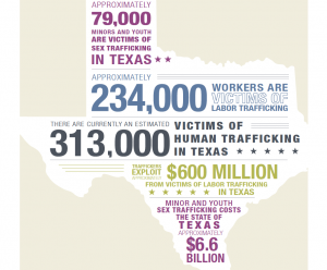 human_trafficking_in_texas